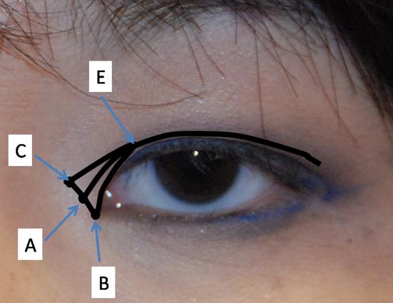Trắc nghiệm: Đoán tính cách của bạn qua khóe mắt4