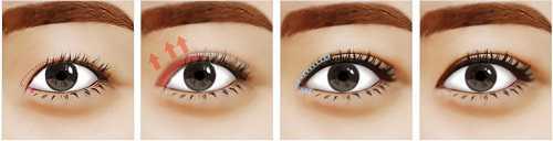 người có đôi mắt đẹp nhất thế giới