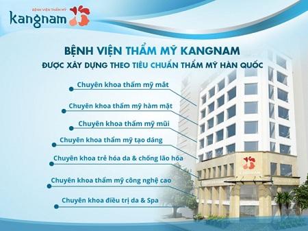 Kangnam - địa chỉ cắt mí mắt dưới uy tín